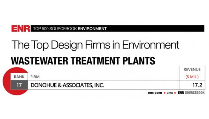 Donohue Ranked No. 17 in Wastewater Treatment Plant Services Header Image
